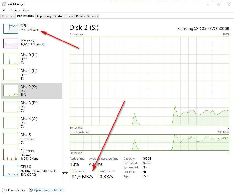 Warum ich keine M2 SSD möchte