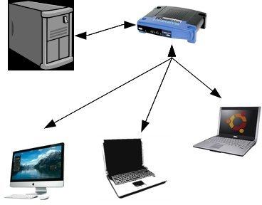 Datensicherung Windows und Lightroom